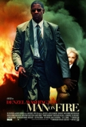 Man On Fire Trivia | RM.